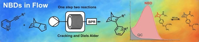 The Diels-Alder reaction with cyclopentadiene typically involves tedious cracking procedures from the dimer. In this contribution from the Prof. Moth-Poulsen group, it is shown how MOST photoswitches can be made on a 100 g scale in a single step combining cyclopentadiene cracking with Diels-Alder reaction using a reaction in flow.